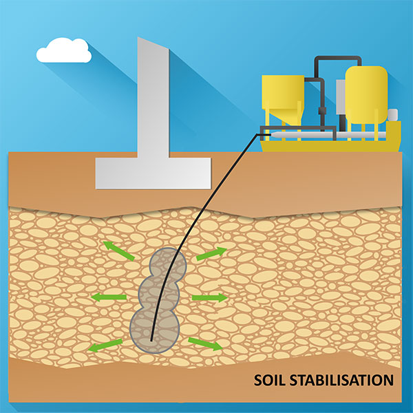 Soil Stability / Consolidation